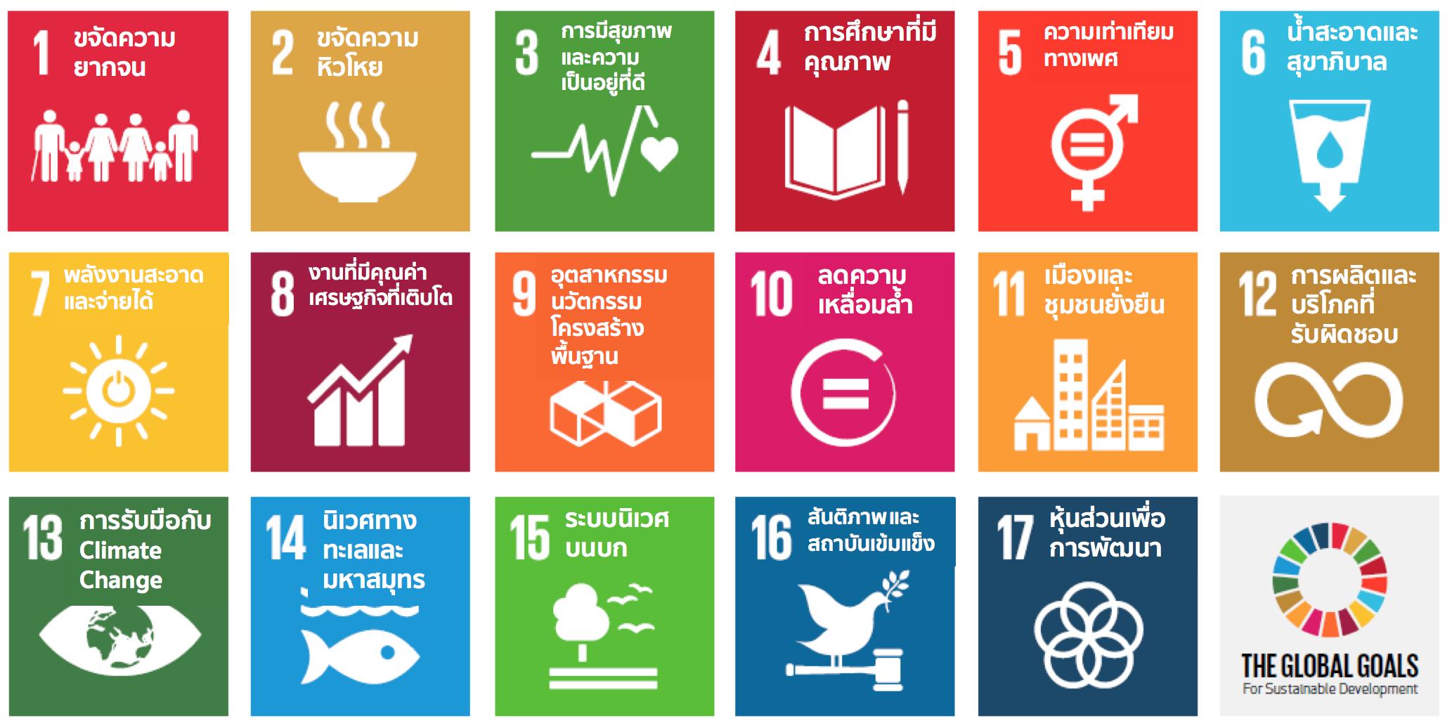 สวัสดี SDGs (2) – ว่าด้วยเป้าหมาย (Goals) 17 เป้าของ SDGs