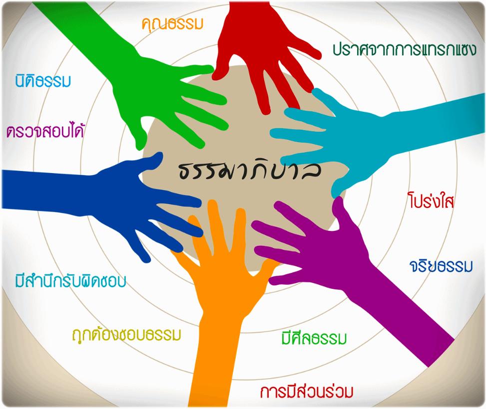 Effective governance: แนวคิดเกี่ยวกับหลักการบริหารจัดการเพื่อการพัฒนาที่ยั่งยืน