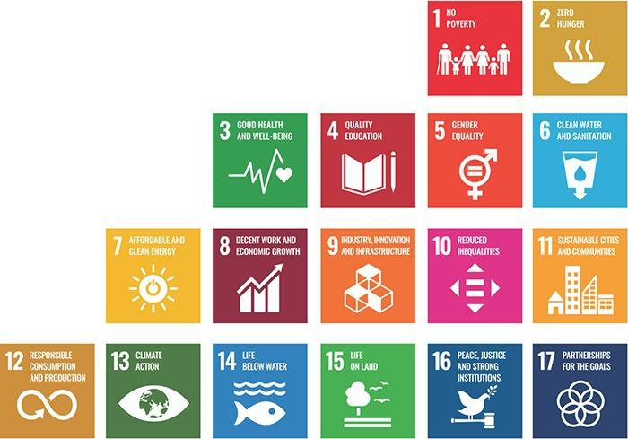 ทบทวน 5 ปี การขับเคลื่อน SDGs ในประเทศไทย: 5 สิ่งที่ทำได้ดี